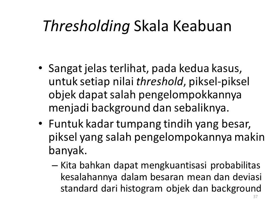 Thresholding Skala Keabuan Sangat jelas terlihat, pada kedua kasus, untuk setiap nilai threshold, piksel-piksel objek dapat salah pengelompokkannya me
