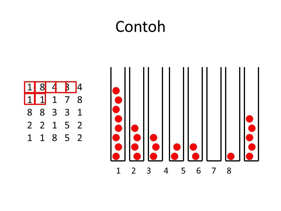 Thresholding Skala Keabuan Persamaan berikut dapat dapat diturunkan untuk menghitung probabilitas prior dari objek dan background dengan h(i) adalah histogram dari citra dengan N pixel.