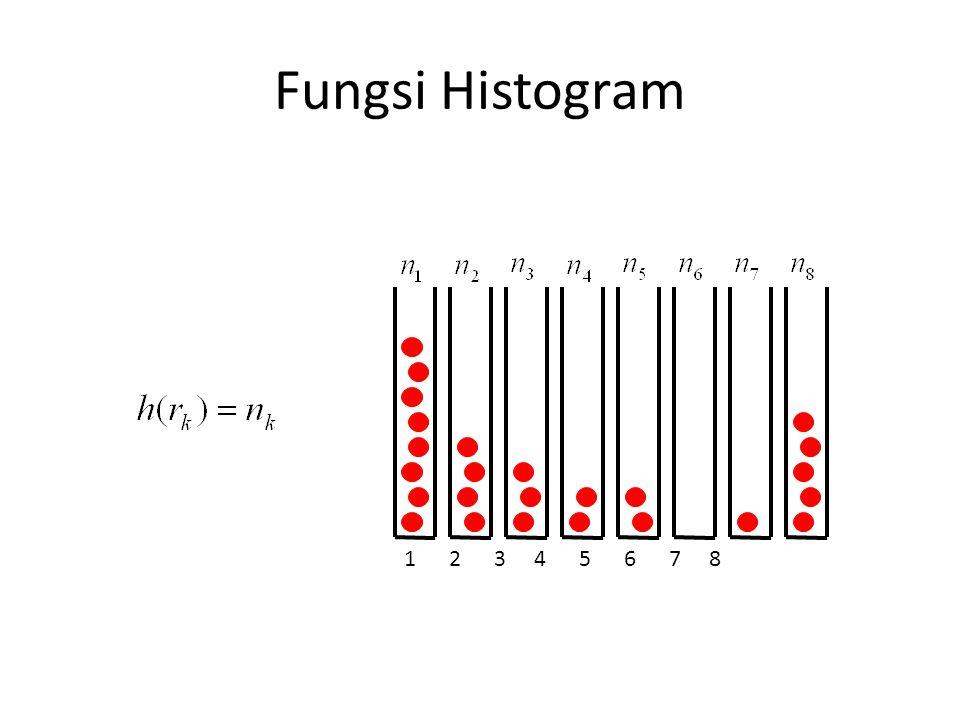 Segmentasi Berbasis Histogram Skala Keabuan Untuk citra uji kita di atas: – S/N (bebas noise ) =  – S/N (kadar noise rendah) = 5 – S/N (kadar noise tinggi) = 2 18