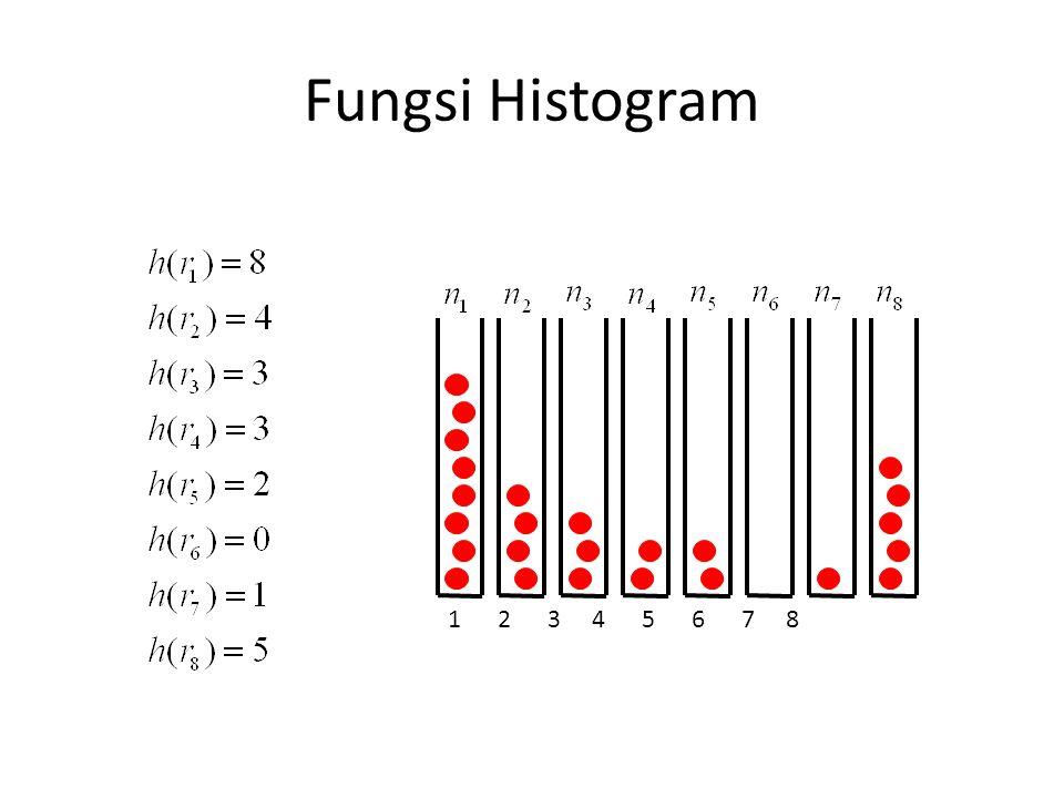 Thresholding Skala Keabuan Kita dapat dengan mudah mengerti proses segmentasi berbasis thresholding dengan melihat histogram dari citra dengan kadar noise rendah – Ada 'lembah' yang jelas antara dua puncak.