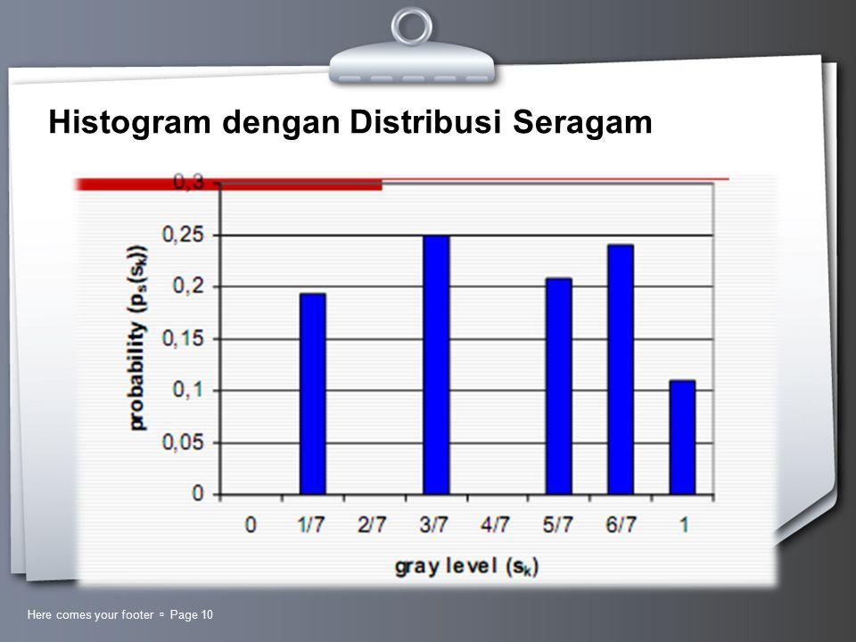 Here comes your footer  Page 10 Histogram dengan Distribusi Seragam
