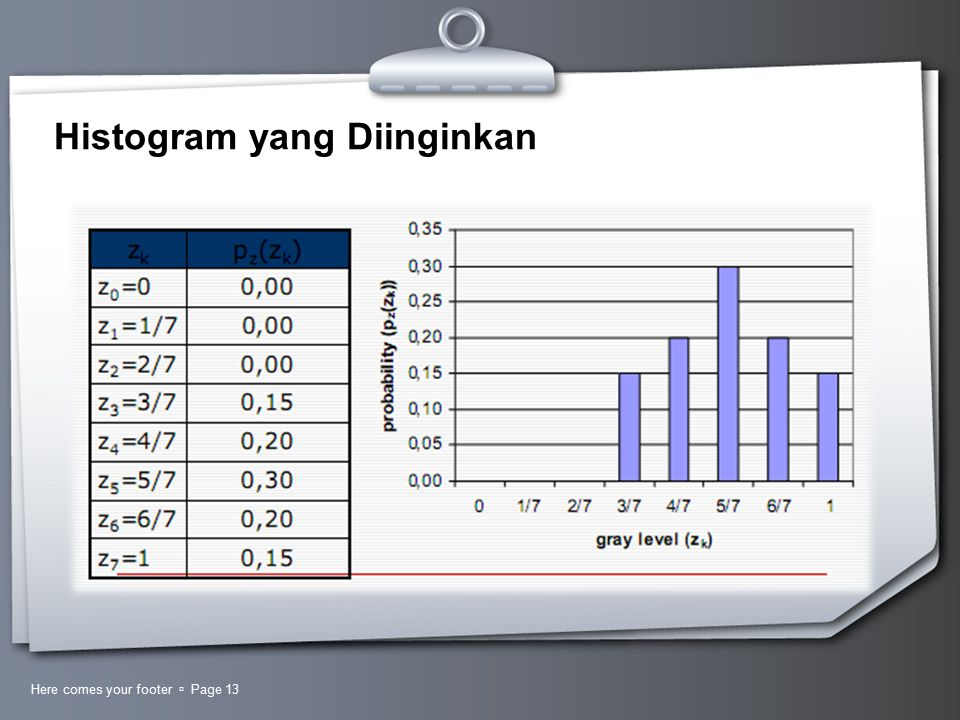 Here comes your footer  Page 13 Histogram yang Diinginkan