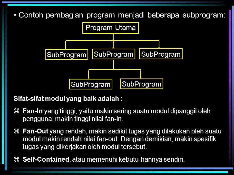 Contoh pembagian program menjadi beberapa subprogram: Program Utama SubProgram Sifat-sifat modul yang baik adalah :  Fan-In yang tinggi, yaitu makin