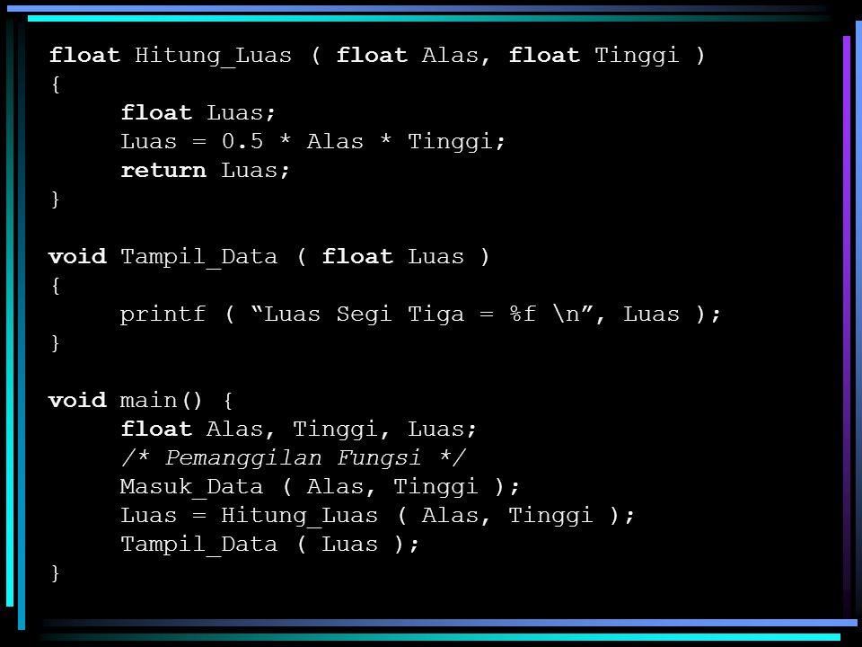 "float Hitung_Luas ( float Alas, float Tinggi ) { float Luas; Luas = 0.5 * Alas * Tinggi; return Luas; } void Tampil_Data ( float Luas ) { printf ( ""Lu"