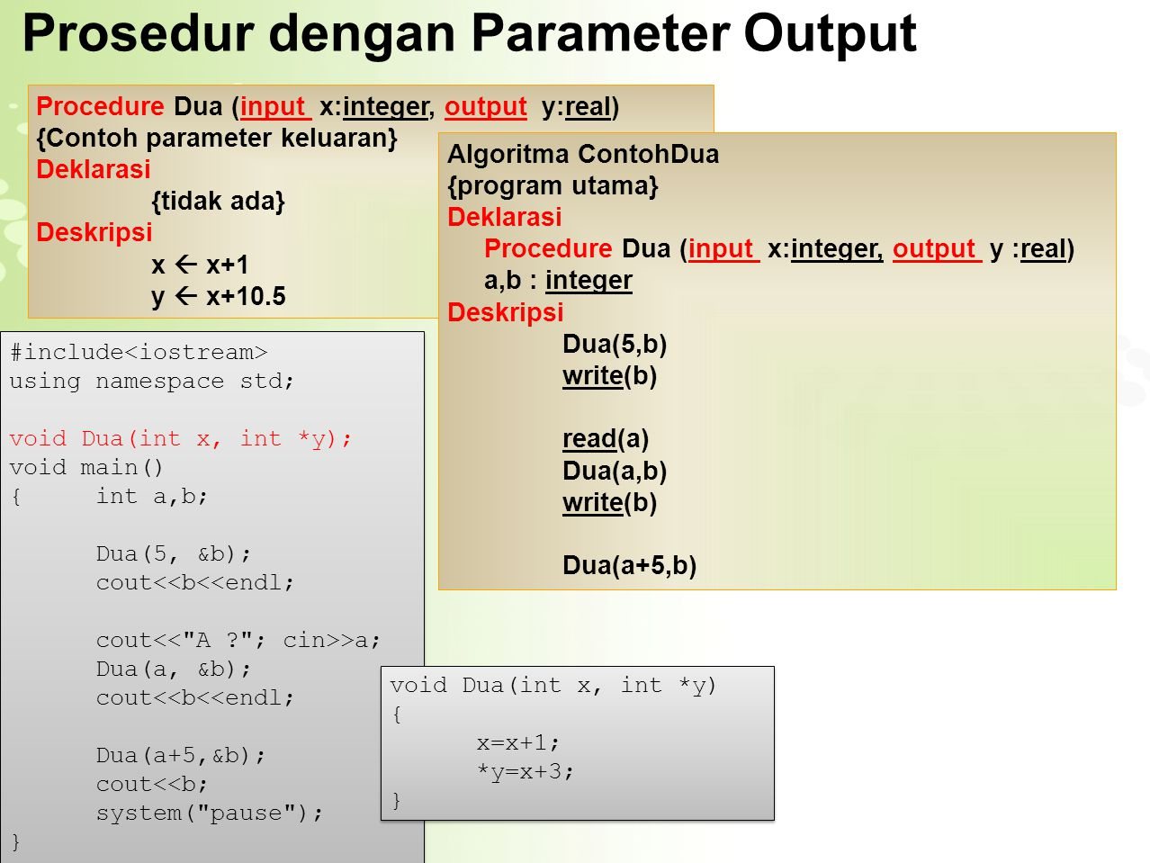 Page  13 Prosedur dengan Parameter Output Procedure Dua (input x:integer, output y:real) {Contoh parameter keluaran} Deklarasi {tidak ada} Deskripsi x  x+1 y  x+10.5 Algoritma ContohDua {program utama} Deklarasi Procedure Dua (input x:integer, output y :real) a,b : integer Deskripsi Dua(5,b) write(b) read(a) Dua(a,b) write(b) Dua(a+5,b) #include using namespace std; void Dua(int x, int *y); void main() {int a,b; Dua(5, &b); cout<<b<<endl; cout >a; Dua(a, &b); cout<<b<<endl; Dua(a+5,&b); cout<<b; system( pause ); } #include using namespace std; void Dua(int x, int *y); void main() {int a,b; Dua(5, &b); cout<<b<<endl; cout >a; Dua(a, &b); cout<<b<<endl; Dua(a+5,&b); cout<<b; system( pause ); } void Dua(int x, int *y) { x=x+1; *y=x+3; } void Dua(int x, int *y) { x=x+1; *y=x+3; }