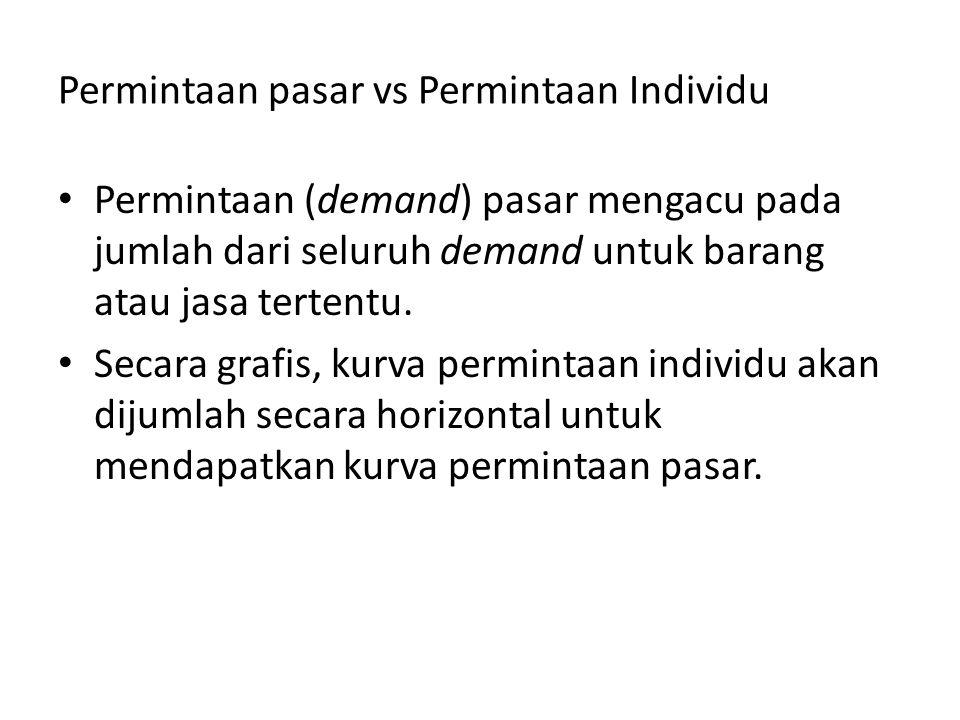Permintaan pasar vs Permintaan Individu Permintaan (demand) pasar mengacu pada jumlah dari seluruh demand untuk barang atau jasa tertentu.