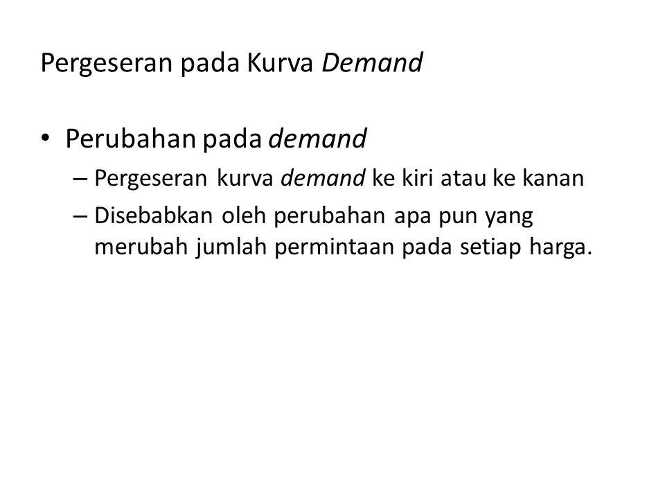 Pergeseran pada Kurva Demand Perubahan pada demand – Pergeseran kurva demand ke kiri atau ke kanan – Disebabkan oleh perubahan apa pun yang merubah jumlah permintaan pada setiap harga.
