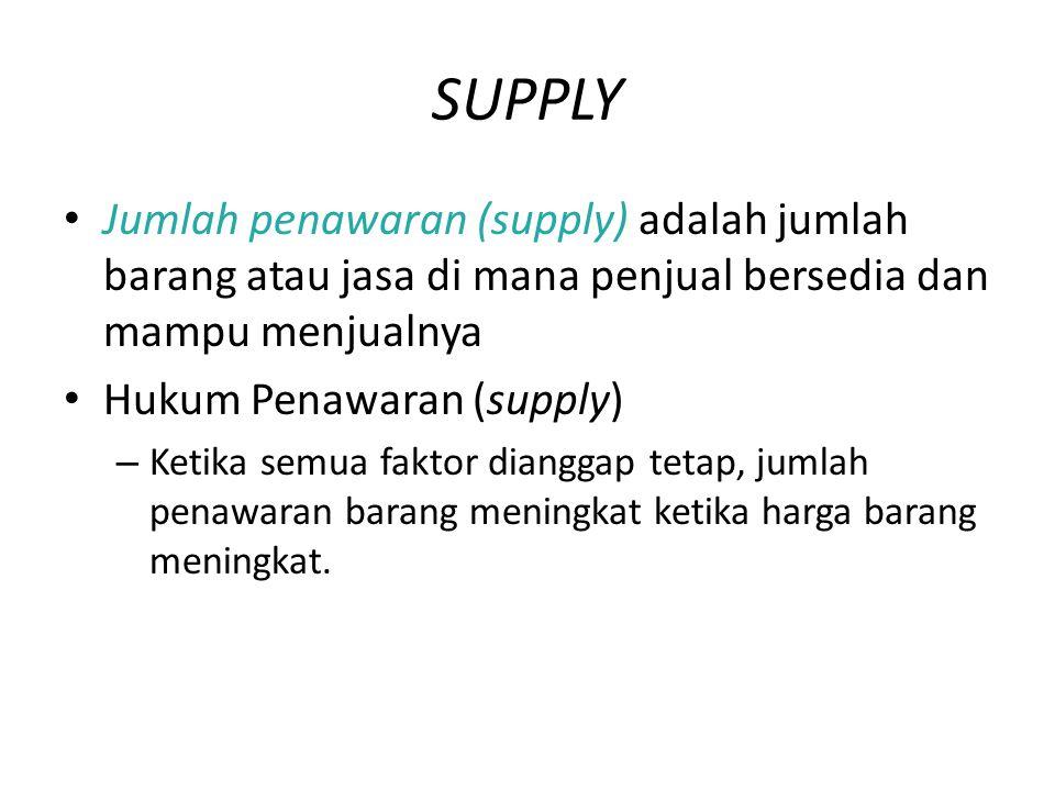 SUPPLY Jumlah penawaran (supply) adalah jumlah barang atau jasa di mana penjual bersedia dan mampu menjualnya Hukum Penawaran (supply) – Ketika semua faktor dianggap tetap, jumlah penawaran barang meningkat ketika harga barang meningkat.