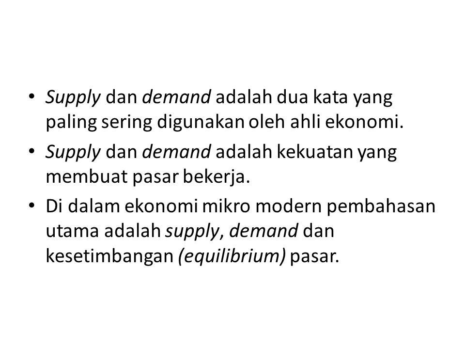 Kesimpulan Kesetimbangan pasar ditentukan oleh perpotongan antara kurva supply dan kurva demand Pada harga kesetimbangan, jumlah permintaan sama dengan jumlah penawaran.