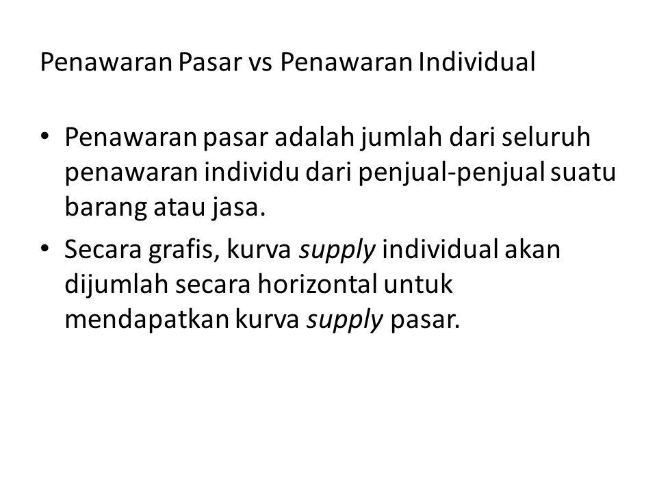 Penawaran Pasar vs Penawaran Individual Penawaran pasar adalah jumlah dari seluruh penawaran individu dari penjual-penjual suatu barang atau jasa.