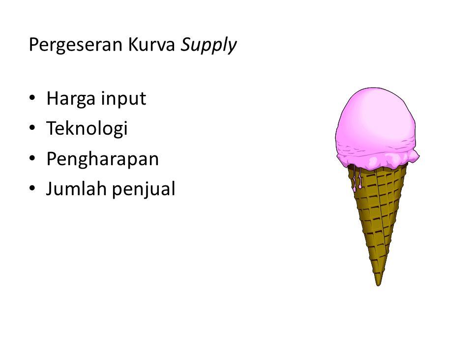 Pergeseran Kurva Supply Harga input Teknologi Pengharapan Jumlah penjual