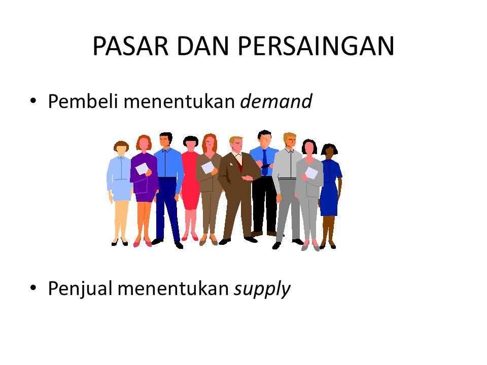 PASAR DAN PERSAINGAN Pembeli menentukan demand Penjual menentukan supply