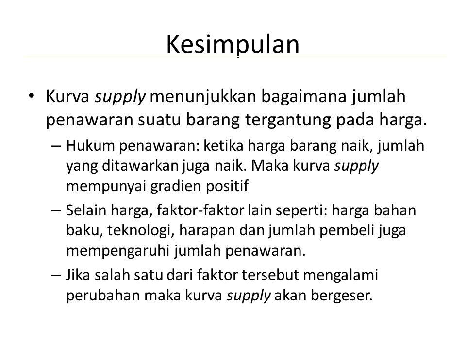 Kesimpulan Kurva supply menunjukkan bagaimana jumlah penawaran suatu barang tergantung pada harga.