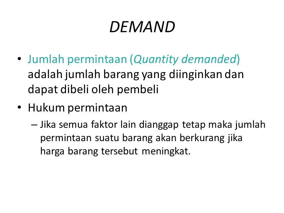 DEMAND Jumlah permintaan (Quantity demanded) adalah jumlah barang yang diinginkan dan dapat dibeli oleh pembeli Hukum permintaan – Jika semua faktor lain dianggap tetap maka jumlah permintaan suatu barang akan berkurang jika harga barang tersebut meningkat.