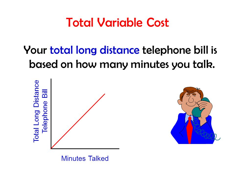 Total Variable Cost Your total long distance telephone bill is based on how many minutes you talk.