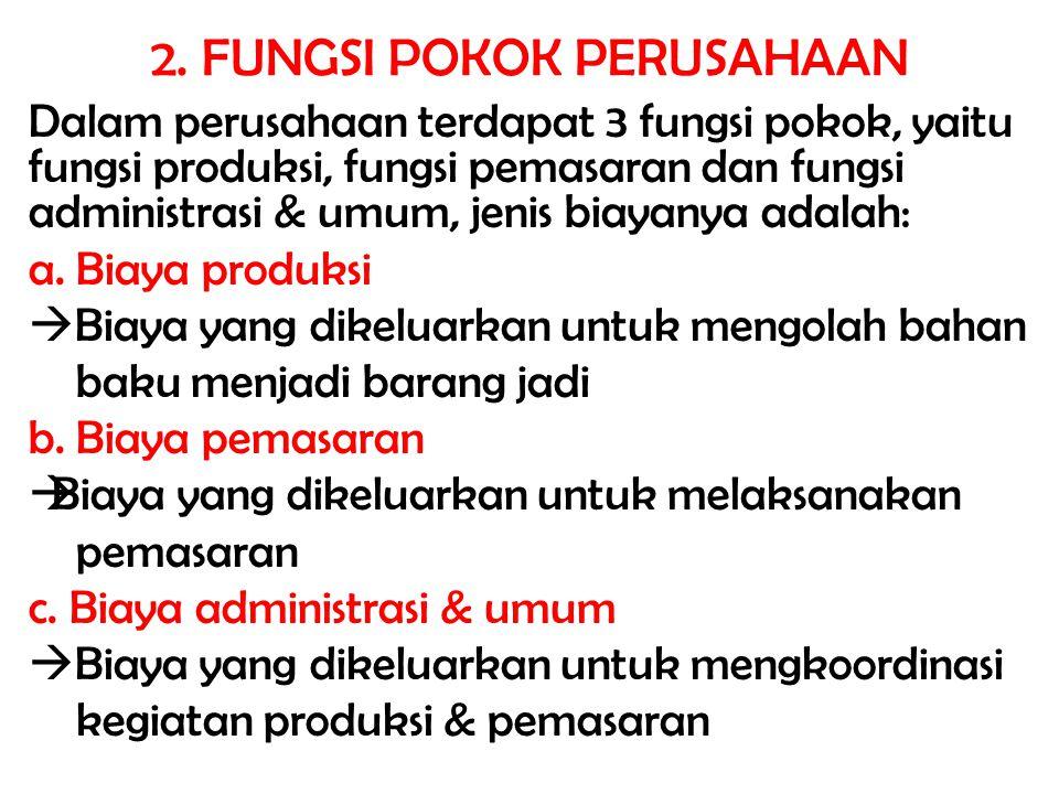 2. FUNGSI POKOK PERUSAHAAN Dalam perusahaan terdapat 3 fungsi pokok, yaitu fungsi produksi, fungsi pemasaran dan fungsi administrasi & umum, jenis bia