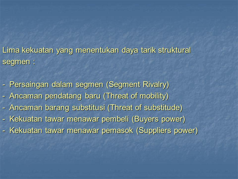 Lima kekuatan yang menentukan daya tarik struktural segmen : - Persaingan dalam segmen (Segment Rivalry) - Ancaman pendatang baru (Threat of mobility)