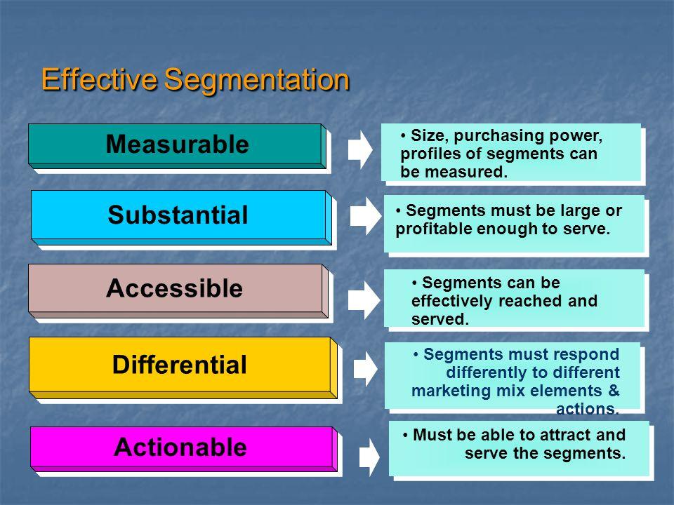 Pemilihan Pasar Sasaran (Targeting) - Konsentrasi segmen pasar tunggal (Single Segment Concentration) - Spesialisasi selektif (Selective Specialization) - Spesialisasi produk (Product Specialization) - Spesialisasi pasar (Market Specialization) - Peliputan pasar secara penuh (Full Market Coverage)
