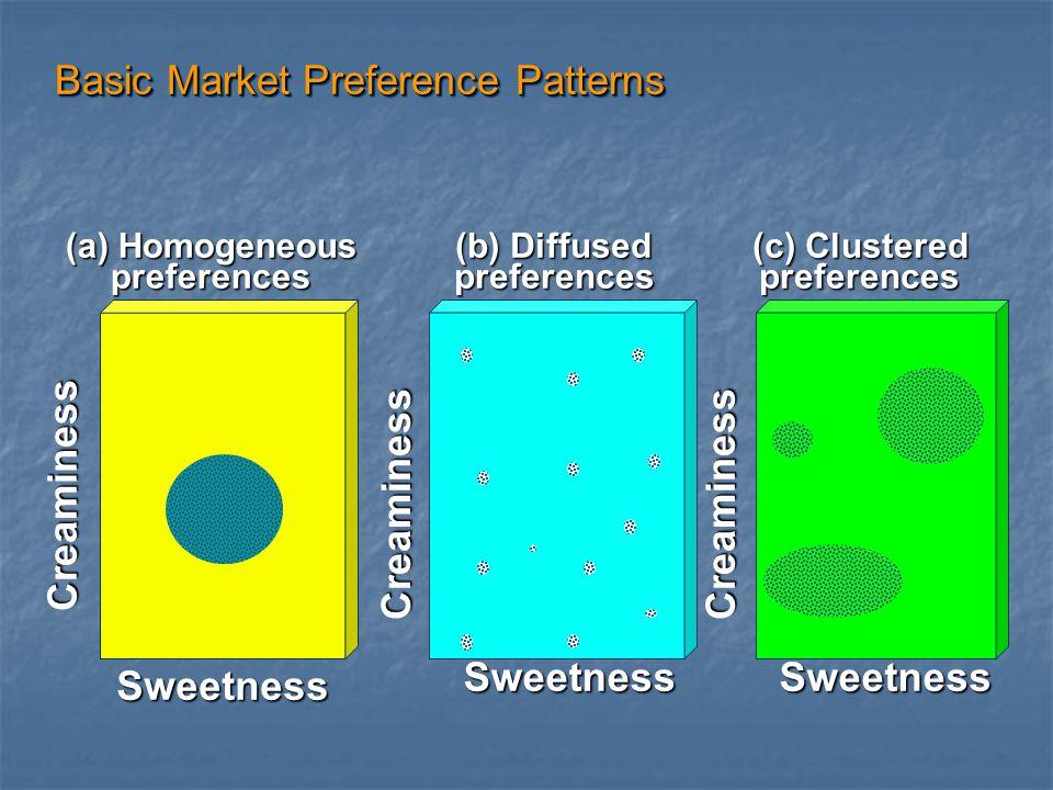 Mengevaluasi segmen pasar untuk penetapan pasar sasaran harus mempehatikan 3 faktor : - Ukuran dan pertumbuhan pasar - Daya tarik struktural segmen - Tujuan dan sumber daya perusahaan