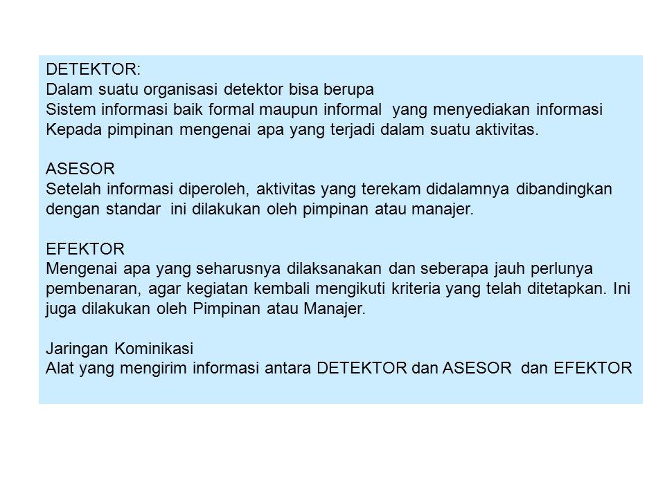 DETEKTOR: Dalam suatu organisasi detektor bisa berupa Sistem informasi baik formal maupun informal yang menyediakan informasi Kepada pimpinan mengenai apa yang terjadi dalam suatu aktivitas.