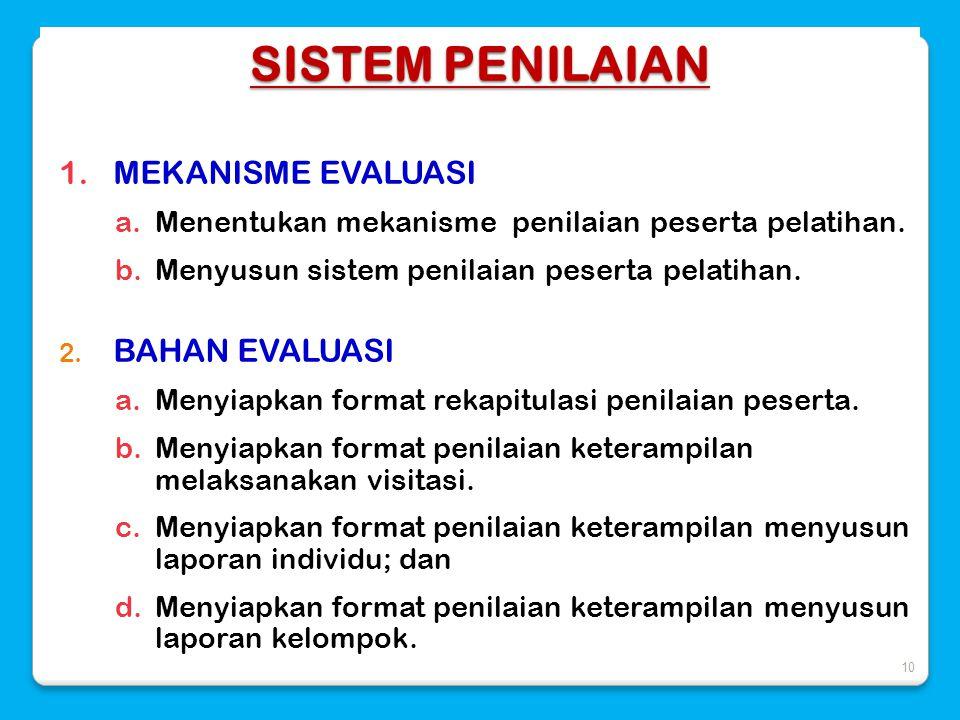 SISTEM PENILAIAN 1.MEKANISME EVALUASI a.Menentukan mekanisme penilaian peserta pelatihan. b.Menyusun sistem penilaian peserta pelatihan. 2. BAHAN EVAL