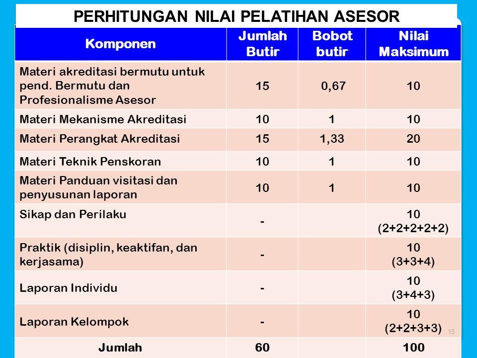 Komponen Jumlah Butir Bobot butir Nilai Maksimum Materi akreditasi bermutu untuk pend. Bermutu dan Profesionalisme Asesor 15 0,6710 Materi Mekanisme A