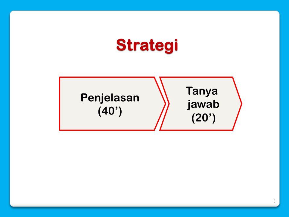 Strategi Penjelasan (40') Tanya jawab (20') 3