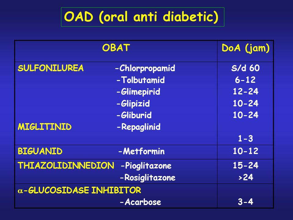 OAD (oral anti diabetic) OBATDoA (jam) SULFONILUREA -Chlorpropamid -Tolbutamid -Glimepirid -Glipizid -Gliburid MIGLITINID -Repaglinid S/d 60 6-12 12-2