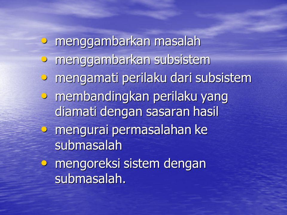 2.Sistem Peningkatan Peningkatan sistem adalah mengurangi dan introspektif.