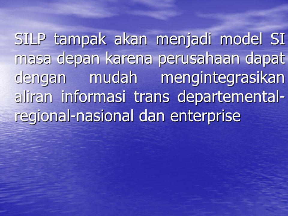Sistem informasi lintas Platform Sebuah revolusai teknologi telah memungkinkan utk memperluas daerah kerja dan transaksi bisnis.