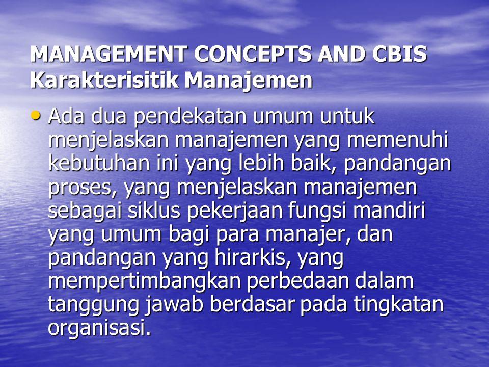 CBIS CBIS adalah subsistem organisasi.