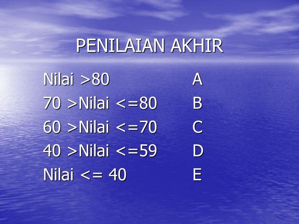 PENILAIAN AKHIR Nilai >80A 70 >Nilai Nilai <=80B 60 >Nilai Nilai <=70C 40 >Nilai Nilai <=59D Nilai <= 40E
