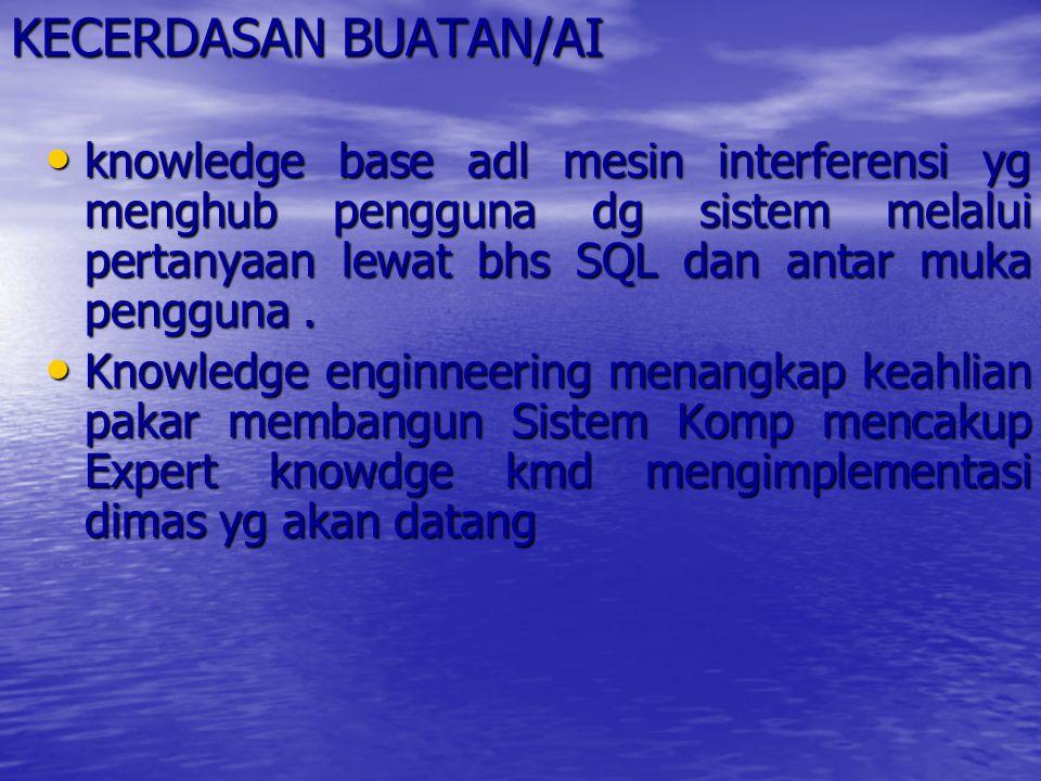 KECERDASAN BUATAN/AI AI adl bidang arsitek lebih tinggi utk sistem ahli/kepakaran disebut sbg knowledge based systems.