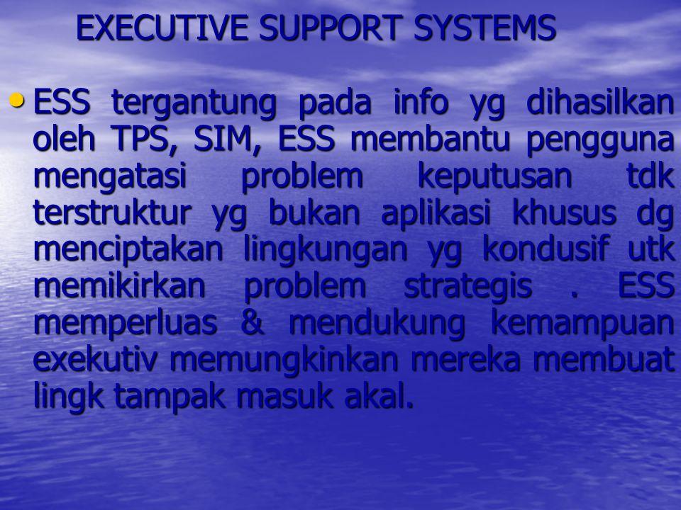 EXECUTIVE SUPPORT SYSTEMS ESS membantu para Exsekutive mengatur interaksi dd linkung eksternal menyediakan pendukung komunikasi ditempat yg bisa diakses di kantor.