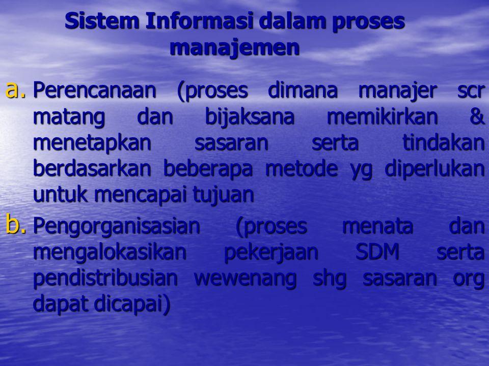 Siklus hidup pengembangan sistem menurut kendall 5.Mengembkan& mendokum PL 6.Menguji & mempertahankan sistem 7.Mengimplemsikan & mengevaluasi