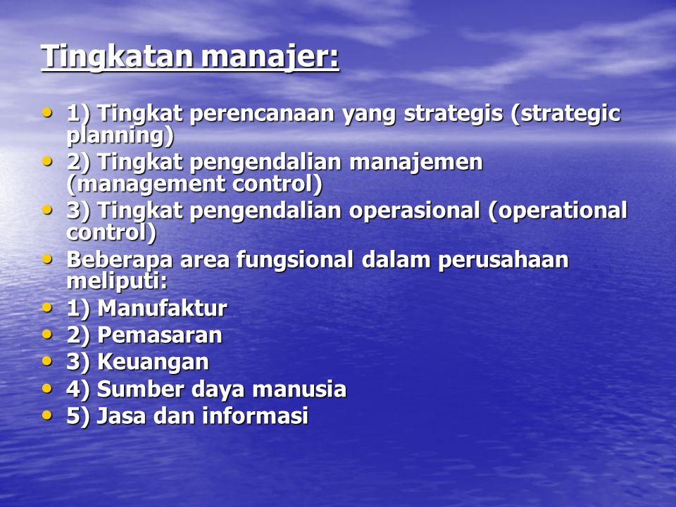 Sistem Informasi dalam proses manajemen c.Kepemimpinan c.