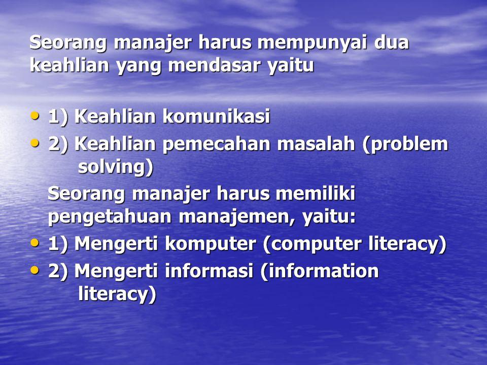 Fungsi-fungsi manajemen yang utama meliputi: 1) Perencanaan 1) Perencanaan 2) Pengendalian (meliputi: pengorganisasian, penggerakan dan koordinasi) 2) Pengendalian (meliputi: pengorganisasian, penggerakan dan koordinasi) 3) Pengambilan keputusan 3) Pengambilan keputusan Peran manajemen meliputi: 1) Aktifitas inter-personal 1) Aktifitas inter-personal 2) Aktifitas informasional 2) Aktifitas informasional 3) Peran keputusan 3) Peran keputusan