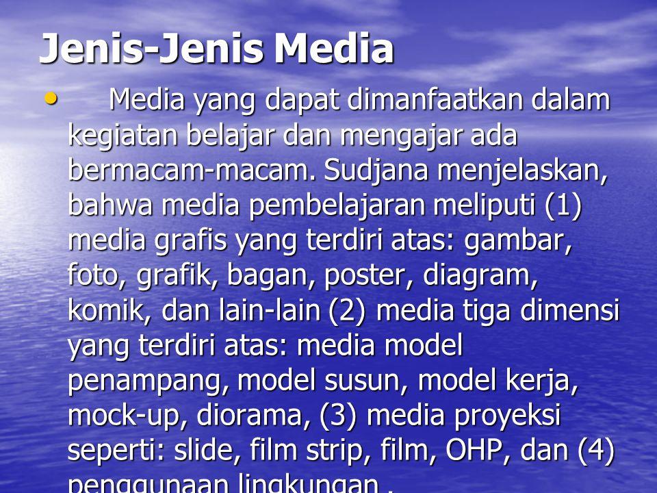 Media Pembelajaran Media pembelajaran merupakan bagian integral dari proses pendidikan.