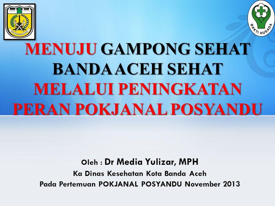 MENUJU GAMPONG SEHAT BANDA ACEH SEHAT MELALUI PENINGKATAN PERAN POKJANAL POSYANDU Oleh : Dr Media Yulizar, MPH Ka Dinas Kesehatan Kota Banda Aceh Pada