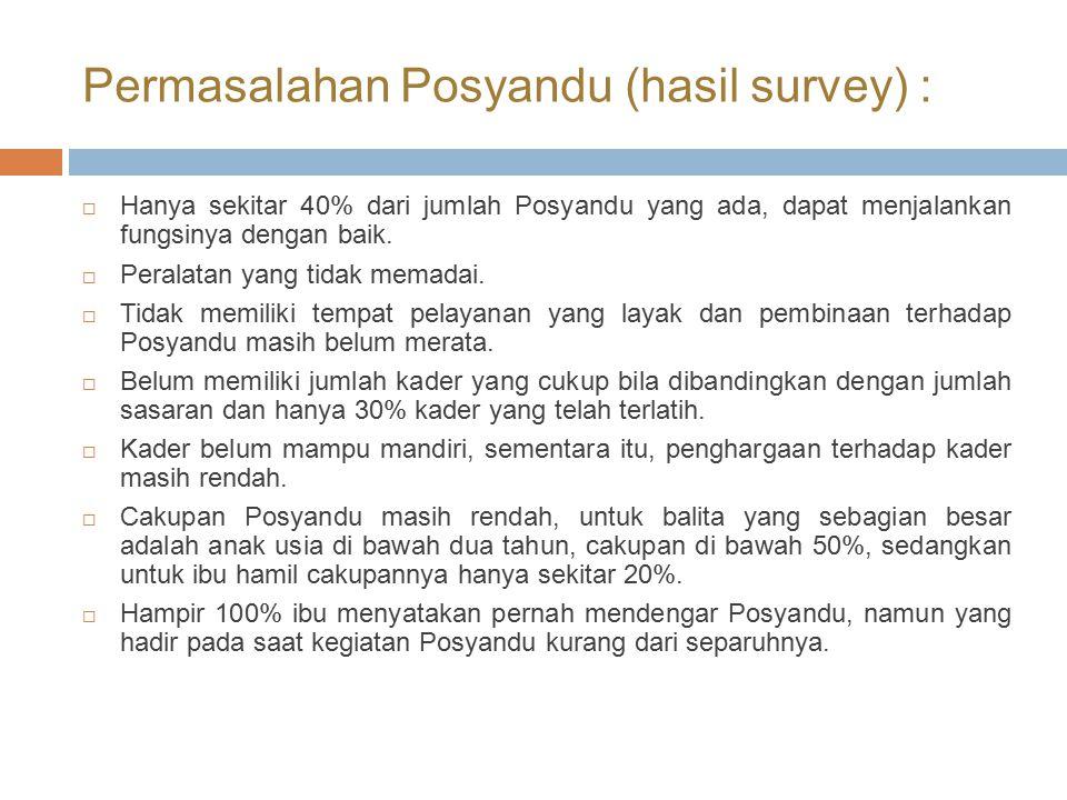 Permasalahan Posyandu (hasil survey) :  Hanya sekitar 40% dari jumlah Posyandu yang ada, dapat menjalankan fungsinya dengan baik.  Peralatan yang ti