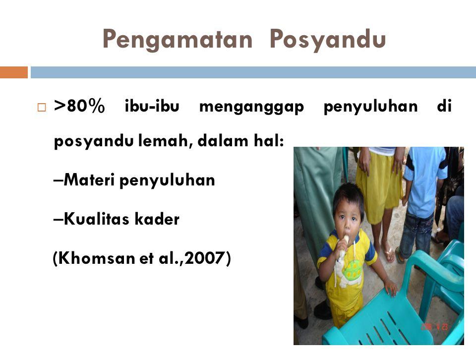 Pengamatan Posyandu  >80% ibu-ibu menganggap penyuluhan di posyandu lemah, dalam hal: –Materi penyuluhan –Kualitas kader (Khomsan et al.,2007)