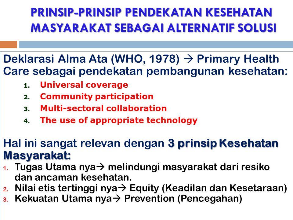 PRINSIP-PRINSIP PENDEKATAN KESEHATAN MASYARAKAT SEBAGAI ALTERNATIF SOLUSI Deklarasi Alma Ata (WHO, 1978)  Primary Health Care sebagai pendekatan pemb