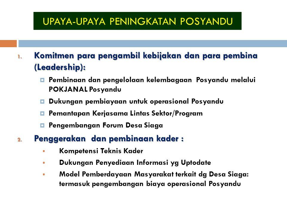 UPAYA-UPAYA PENINGKATAN POSYANDU 1. Komitmen para pengambil kebijakan dan para pembina (Leadership):  Pembinaan dan pengelolaan kelembagaan Posyandu