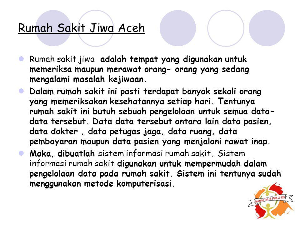 Rumah Sakit Jiwa Aceh Rumah sakit jiwa adalah tempat yang digunakan untuk memeriksa maupun merawat orang- orang yang sedang mengalami masalah kejiwaan