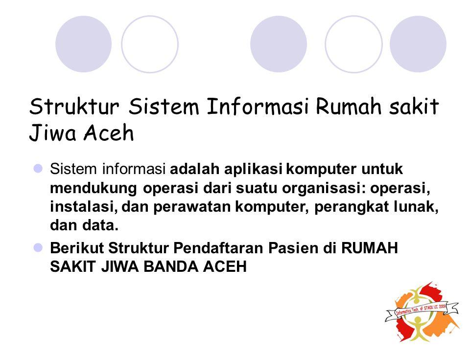 Struktur Sistem Informasi Rumah sakit Jiwa Aceh Sistem informasi adalah aplikasi komputer untuk mendukung operasi dari suatu organisasi: operasi, inst