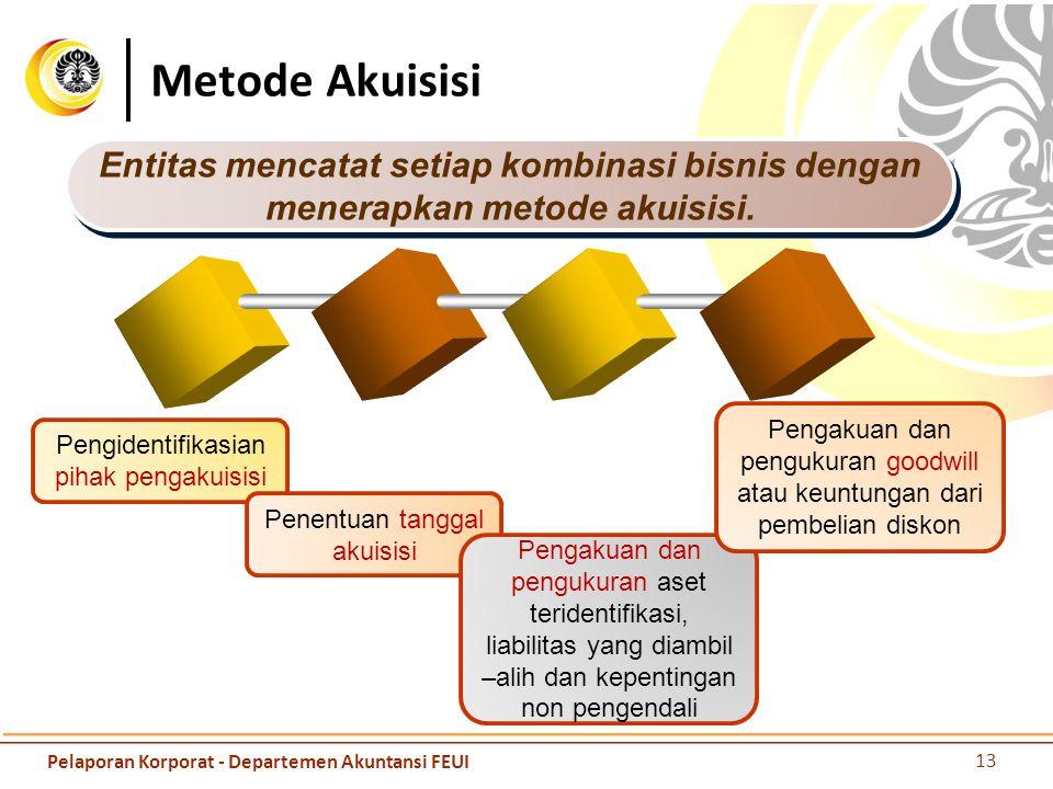 Pihak pengakuisisi Entitas yang mengalihkan kas atau aset atau menimbulkan liabilitas 1 Menerbitkan ekuitas.