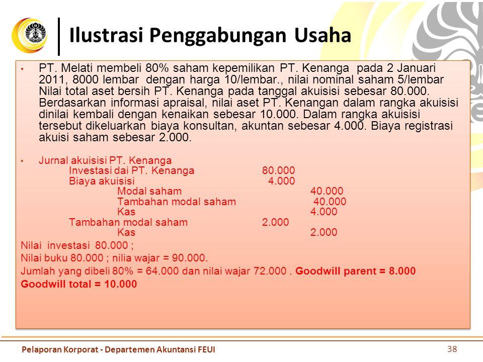 Ilustrasi Penggabungan usaha PT.Induk mengakuisi 80% saham PT.
