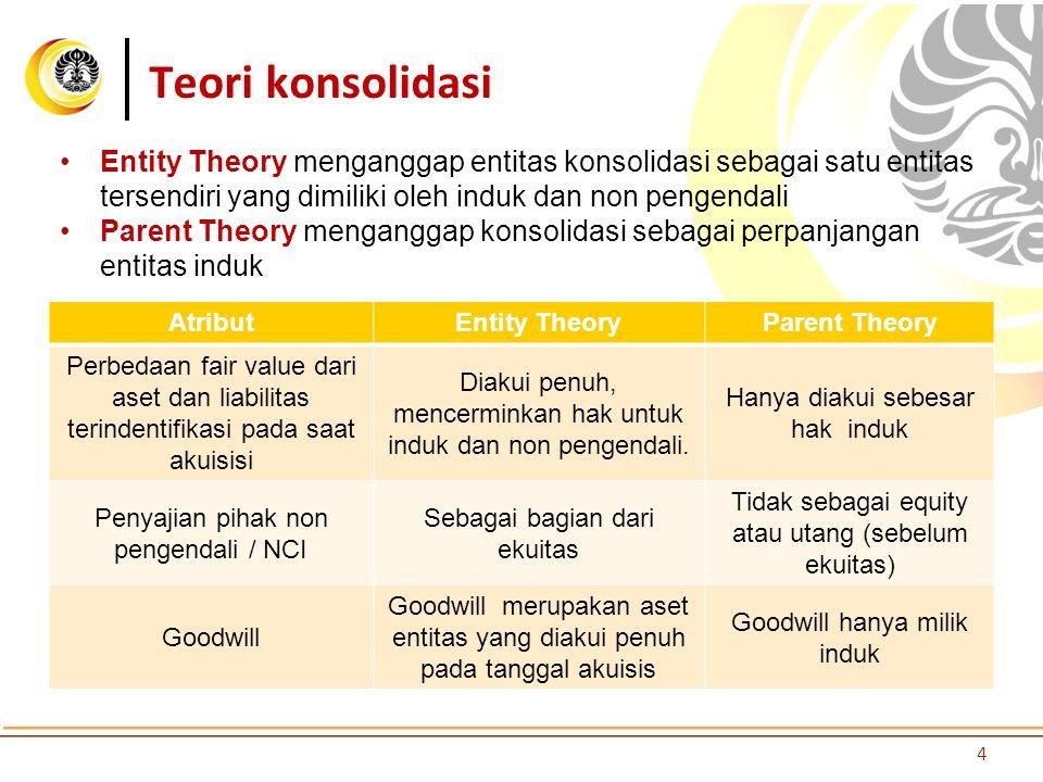 Teori konsolidasi AtributEntity TheoryParent Theory Perbedaan fair value dari aset dan liabilitas terindentifikasi pada saat akuisisi Diakui penuh, me