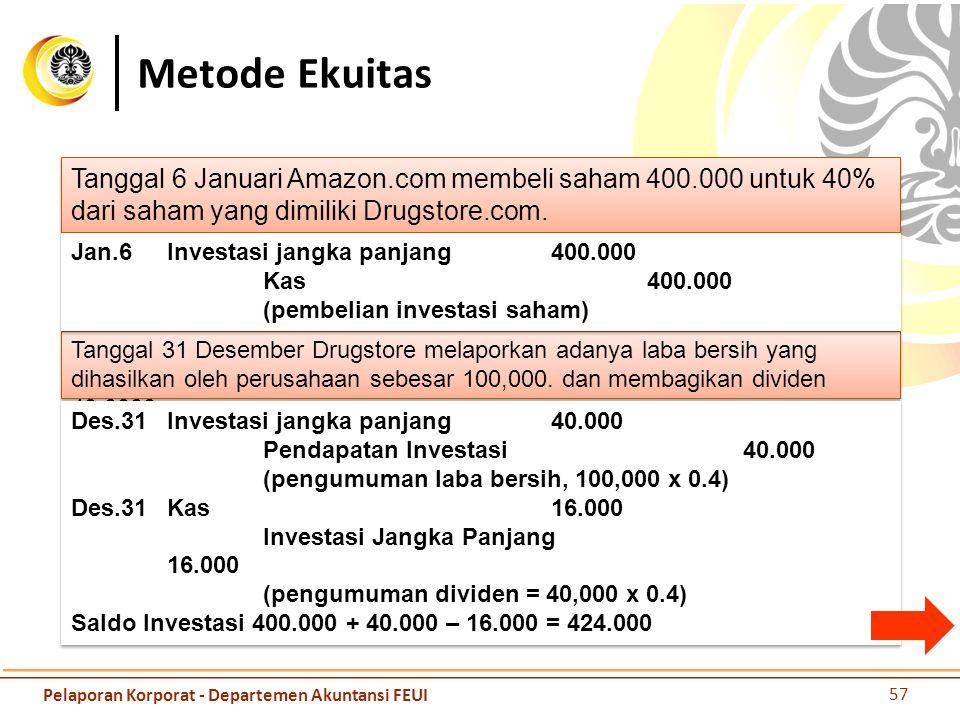 Metode Ekuitas Tanggal 31 Desember Drugstore melaporkan adanya laba bersih yang dihasilkan oleh perusahaan sebesar 100,000. dan membagikan dividen 40.