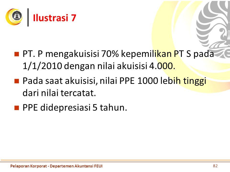 Ilustrasi 7 PT. P mengakuisisi 70% kepemilikan PT S pada 1/1/2010 dengan nilai akuisisi 4.000. Pada saat akuisisi, nilai PPE 1000 lebih tinggi dari ni
